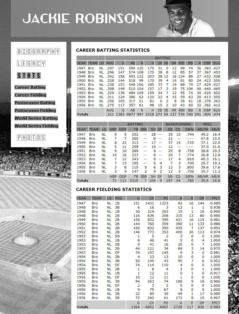 baseball statistics research papers Free baseball papers, essays, and research papers my account search results free essays baseball and statistics - baseball is america's past time.